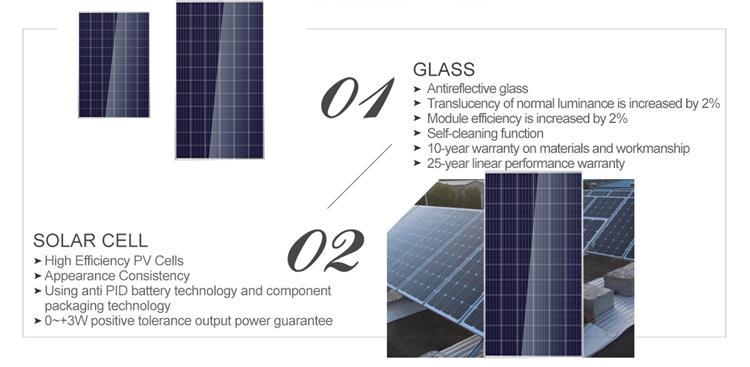 Buy 72 cells 310W 320W 330W 335W Poly solar panels for solar power